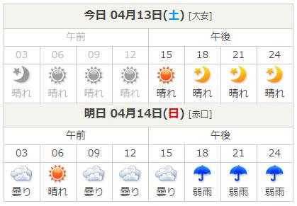 中山 競馬 場 天気